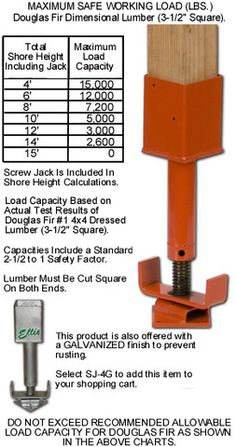 screw jack load chart jack post jack screw screw jacks ellis 4x4