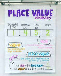 """theamygroesbeck) on Instagram: """"Are you teaching place value?! Then grab my Anchor Chart Planogram Vol. 2: Place Value set! It's…"""" 3rd Grade Classroom, 1st Grade Math, Class 4 Maths, Rounding 3rd Grade, Grade 1, Math Classroom, Classroom Posters, Future Classroom, Classroom Ideas"""