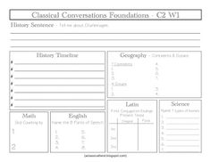 Homeschooling with a Classical Twist: CC Cycle 2, Week 1 {Review Sheet} - This idea could easily be adapted to review MFW weekly topics too...