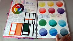 Image result for a level art Goethe's Colour Wheel