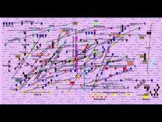 Bible Code Student's Shocking Discovery: Rev 12 Prophecy, God's Roadmap to the End & Sept 23 2017 - YouTube FOUND SO FAR:  2016  Bring to the Birth  Broken in Pieces  Brown  Birth  Cast Down  Comet  Constellation  Consume  Crown  Daniel  Death  Distress  Dragon  Dwarf  Elat  Fear  Fire and Flames  Giant  Heaven (s)  He Will Save  I Will Punish  Jacob  Jupiter  Luminaries  Niburu  Planet  Red  Returning  Shoemaker Levy  Solar  Stars  The Sun  Thrown  Tishri  To Ruin by Force  Travailing…