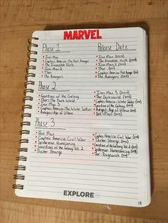 All marvel movies in order. Pretty handwritten bullet journal