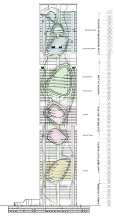 Central park, vertical central park, new York, new York city, us, Manhattan, hotel, typology, Jeffrey Lee, Rui Liu, Tina Qiu