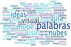 Seleccionando contenidos relacionados con el universo de la Pedagogía2.0, a través de la plataforma Scoop.it  http://www.scoop.it/t/pedagogia2-0  http://www.scoop.it/t/pedagogia2-0