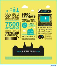 Rijksmuseum and LED | lighting