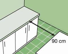 Standard Kitchen Dimensions And Layout - Engineering Discoveries Kitchen Cabinet Dimensions, Home Furniture, Furniture Design, Sofa Design, Interior Design, Diy Home Bar, Kitchen Measurements, Cuisines Design, Kitchen Layout