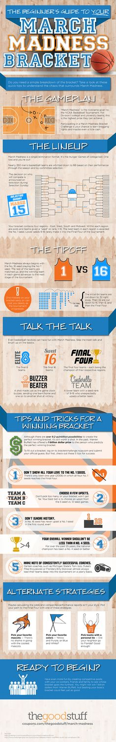 Everything You Need to Know for Your March Madness Bracket   thegoodstuff