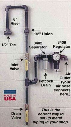 air compressor setup diagram aircompressor7 www compressorguide com air compressor parts diagram air compressors, garage ideas, garage tools, garage shop, garage systems, garage