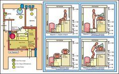 Русская баня :: Просмотр темы - Проект универсальной парной в цокольном этаже