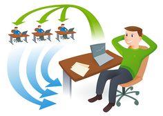 Ganar dinero en Internet con los programas de afiliados | Luis Gregorio.net/esp