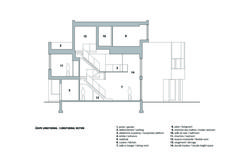 Coleraine Duplex,Section