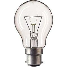 4 Jenis Lampu Bohlam yang Perlu Anda Ketahui