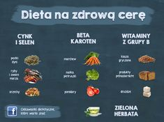 Dieta na zdrową cerę Keto, Slow Food, Naan, Diet Tips, Food Hacks, Healthy Lifestyle, Healthy Eating, Healthy Food, Health Fitness