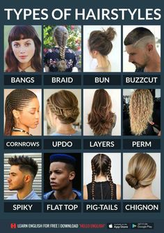 Types of hair - Hairstyles Hello English, English Vinglish, English Tips, English Study, English Lessons, English Online, Learn English For Free, Learn English Words, English Language Learning