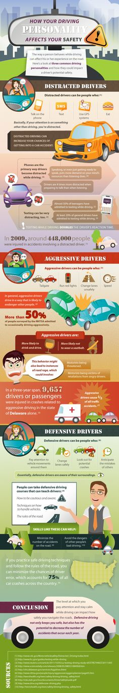 The way a person behaves while driving can affect his or her experience on the road. Here's a look at three common driving personalities and how they could impact a driver's potential safety.