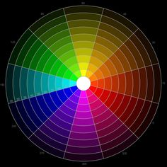 12-hour RGB color wheel with 9 shades for each hue.