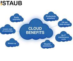 Bessere Zugänglichkeit  Ein Hauptvorteil von Cloud Datenverwaltung ist die Möglichkeit, dass mehrere Benutzer auf die dort gespeicherten Informationen zugreifen können. Im Zeitalter von HomeOffice -Arbeitens, können Mitarbeiter auch auf Daten zugreifen können, wenn sie nicht im Büro sind.  Grössere Effizienz  Papierdokumente können viele Effizienzprobleme schaffen, hingegen sind digitale Dokumente in der Cloud, bearbeitbar, versionierbar, weiterleitbar und immer am gleichen Ort zu finden… Advantages Of Cloud Computing, What Is Cloud Computing, Cloud Computing Services, Cloud Computing Benefits, Software Testing, Accounting Software, Comunity Manager, Cloud Based Services, Platform As A Service