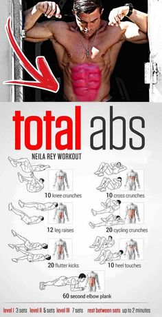 Get a perfect six pack this summer with this workout and the ultimate cutting st. - Get a perfect six pack this summer with this workout and the ultimate cutting stack combined togeth - Gym Workout Chart, Six Pack Abs Workout, Best Ab Workout, Gym Workout Tips, Workout Challenge, Workout Videos, Six Pack Abs Men, Abs Exercise Men, Ultimate Workout