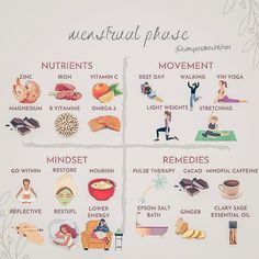 Health And Wellbeing, Health And Nutrition, Health Fitness, Holistic Healing, Natural Medicine, Healthy Tips, Natural Health, Midwifery, Menstrual Cycle