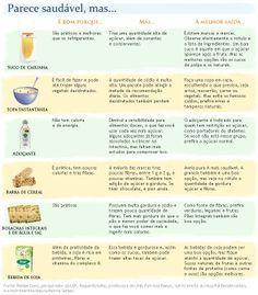 Falsos alimentos saudáveis