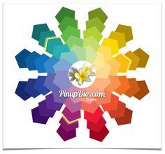 Comment bien associer les couleurs ? | Pin-up Bio