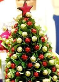 конфеты на елку - Поиск в Google