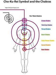 imagens reiki Reiki Meditation, Simbolos Do Reiki, Chakras Reiki, Meditation Symbols, Le Reiki, Reiki Room, Les Chakras, Reiki Healer, Reiki Chakra