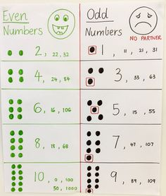 Odd and even numbers - how we can tell the difference.