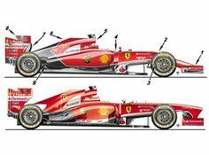 Ferrari side view analysis: 2013 F138 versus 2014 F14 T Formula1.com