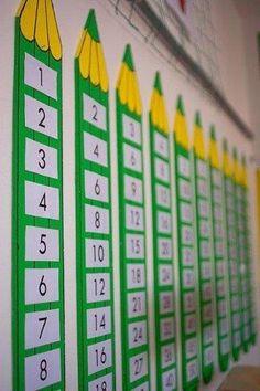 ¡Hola a tod Hoy os comparto este recurso para tener las tablas de multiplicar bien presentes en clase y para que sean consultadas… Preschool Classroom Decor, Math Classroom, Math Activities, Preschool Activities, School Board Decoration, School Decorations, Class Decoration, Teaching Aids, Teaching Math