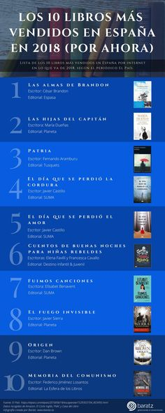 Los 10 libros más vendidos en España en 2018 (por ahora)