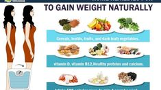 protein shake to gain muscle protein shake to gain muscle For some people, gaining weight or adding muscle can be as difficult as losing Ways To Gain Weight, Gain Weight Fast, Healthy Weight Gain, Put On Weight, Weight Loss, Losing Weight, Natural Protein Shakes, Homemade Protein Shakes, Super Green Smoothie