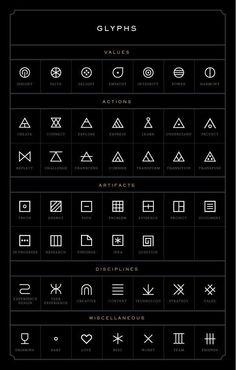 Finger tattoos- glyphs