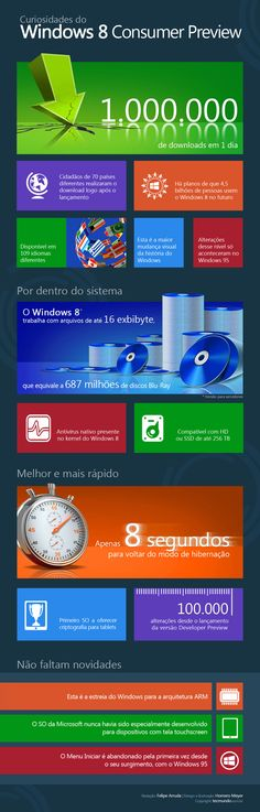Windows 8: Consumer Preview