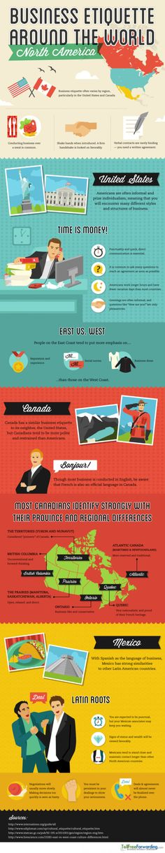 Business Etiquette Around the World: North America (United States, Canada, and Mexico) -United States, direct and punctual. Time is Money! Global Business, Business Travel, Business Advice, Career Advice, Cross Cultural Communication, Intercultural Communication, Always Learning, Business Management, Teaching English
