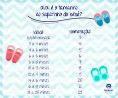 Você sabe o que levar de enxoval para a maternidade? Confira a nossa lista!