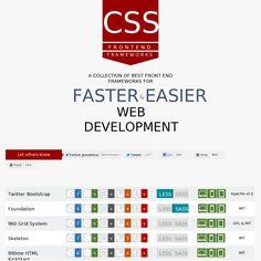 A Collection of best front End frameworks for Faster & Easier Web Development