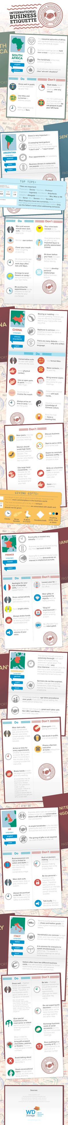 Dos and Don'ts for International Business Travel (Infographic) | Inc.com