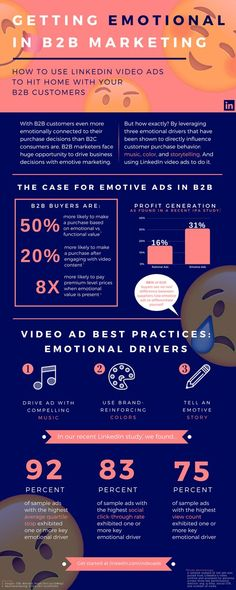 Leveraging Emotions in Marketing on LinkedIn. Learn how to use LinkedIn video ads for marketing Digital Marketing Strategy, Business Marketing, Social Media Marketing, Content Marketing, Business Tips, Marketing Strategies, Affiliate Marketing, B2b Email Marketing, Strategy Business