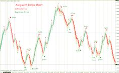 16# Renko Chart with Aizig Trading System - Forex Strategies - Forex Resources - Forex Trading-free forex trading signals and FX Forecast Forex Trading Signals, Investing In Stocks, Financial Markets, Crypto Currencies, Chart, Forex Strategies, Finance, Free, Cards
