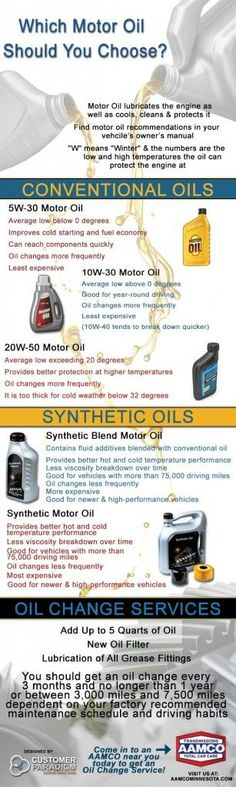 Learn what the best options of motor oil are for your vehicle and how often you should go in for an oil change service to keep your car running properly. auto services and repair Auto Body Repair, Car Repair Service, Auto Service, Vehicle Repair, Discount Auto Parts, Car Checklist, Car Care Tips, Carson Daly, Car Hacks