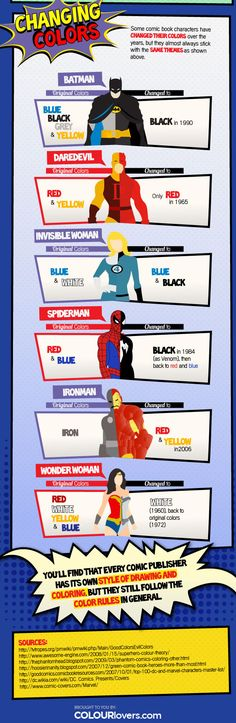 The Colour Palette of Comic Characters
