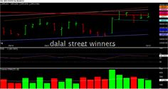 mcx silver intraday call for 13 oct 2015 | Dalal street winners