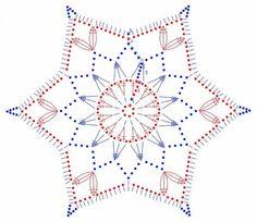 Schema facile stella crochet