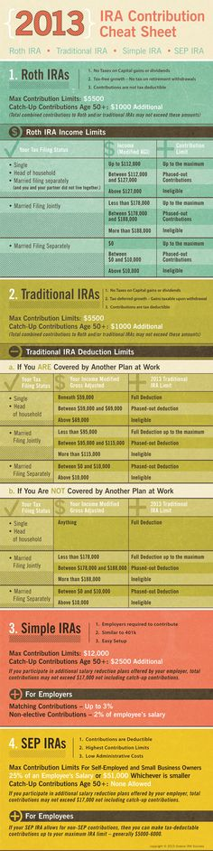 Retirement Calculator  Retirement Calculator And Retirement Savings