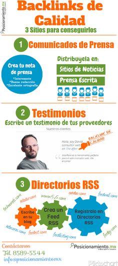 Backlinks de calidad: 3 sitios para conseguirlos. Infografía en español.