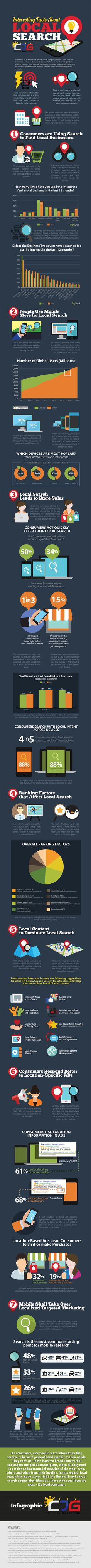 Interesting Facts about Local Search - Infographic - CJG Digital Marketing