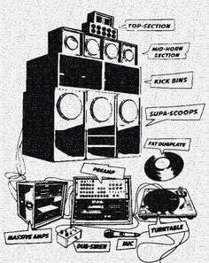 Support your local sound system. Reggae Art, Reggae Music, Sound Wall, Speaker Box Design, Dj Equipment, All About Music, Smart Art, Music Images, Music Film