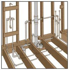 bathroom plumbing diagram - Google Search