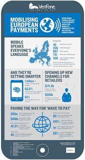 Hiệu quả của infographic trong quảng cáo trực tuyến